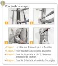 Isolant tubage flexible TUBISOL